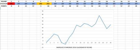 marquez-season-graph-jpeg