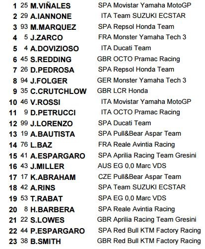 Starting Grid from QTimes.JPG