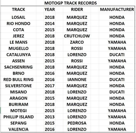 Track Records 1 JPEG