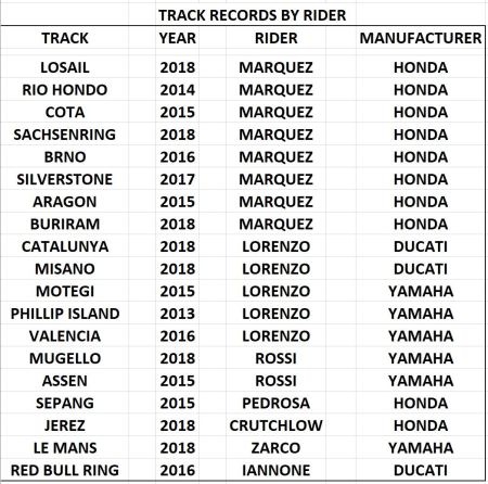 Track Records 2 JPEG