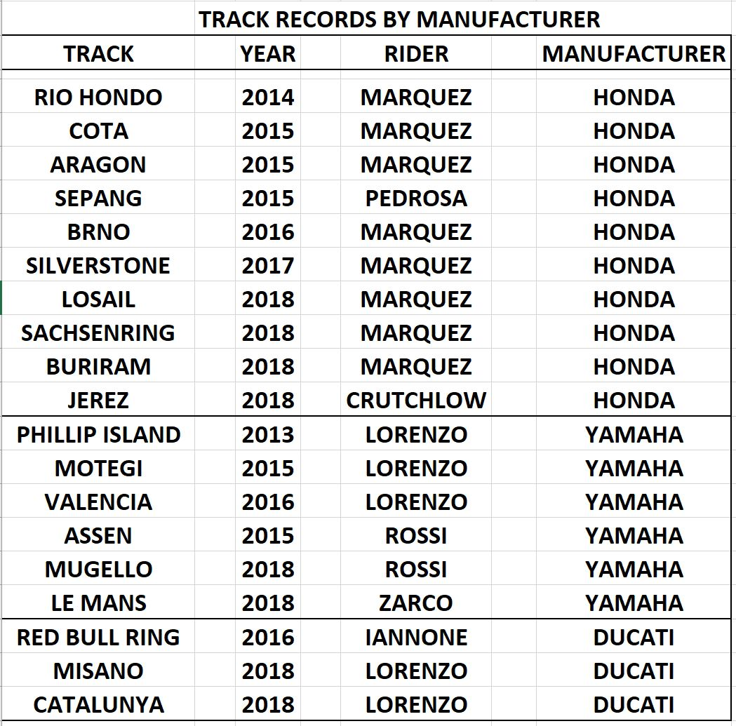 Track Records 3 JPEG