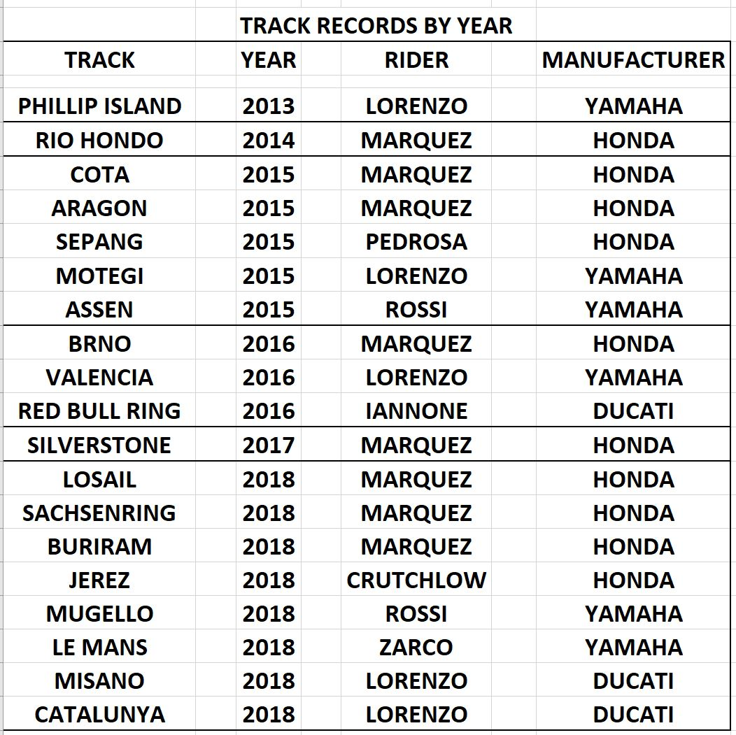 Track Records 4 JPEG